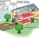 Esempio geotermia